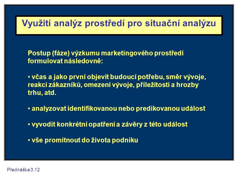 Využití analýz prostředí pro situační analýzu