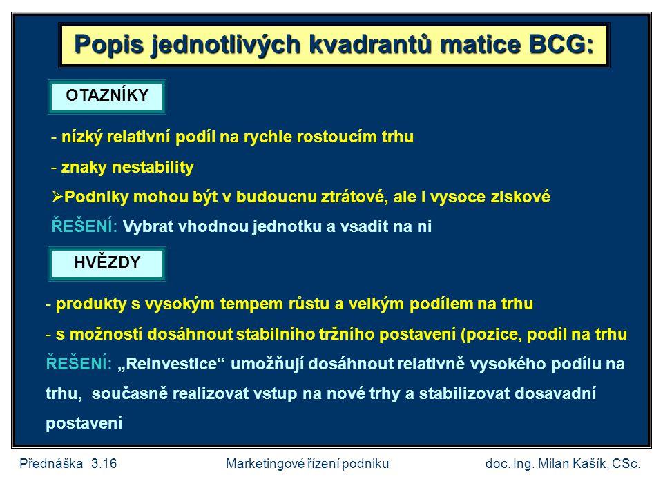 Popis jednotlivých kvadrantů matice BCG: