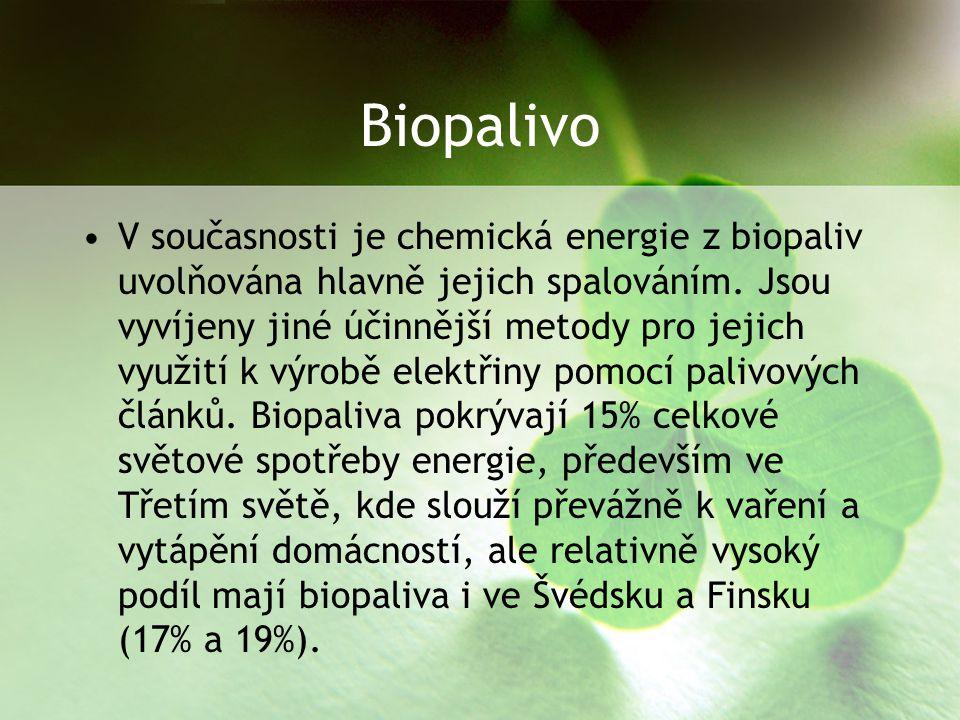 Biopalivo