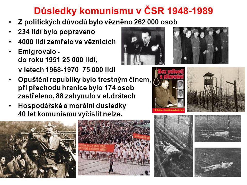 Důsledky komunismu v ČSR 1948-1989