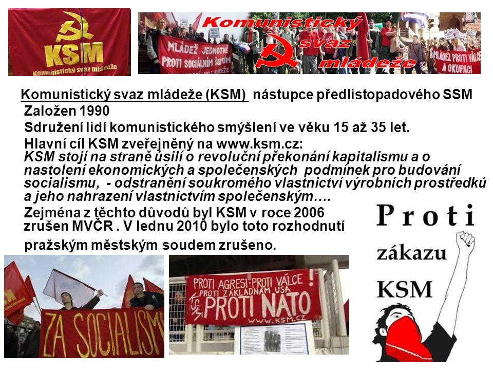 Komunistický svaz mládeže (KSM) nástupce předlistopadového SSM