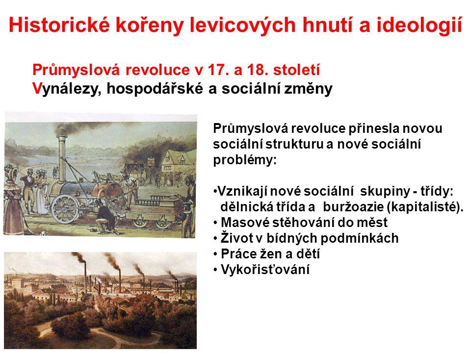 Historické kořeny levicových hnutí a ideologií