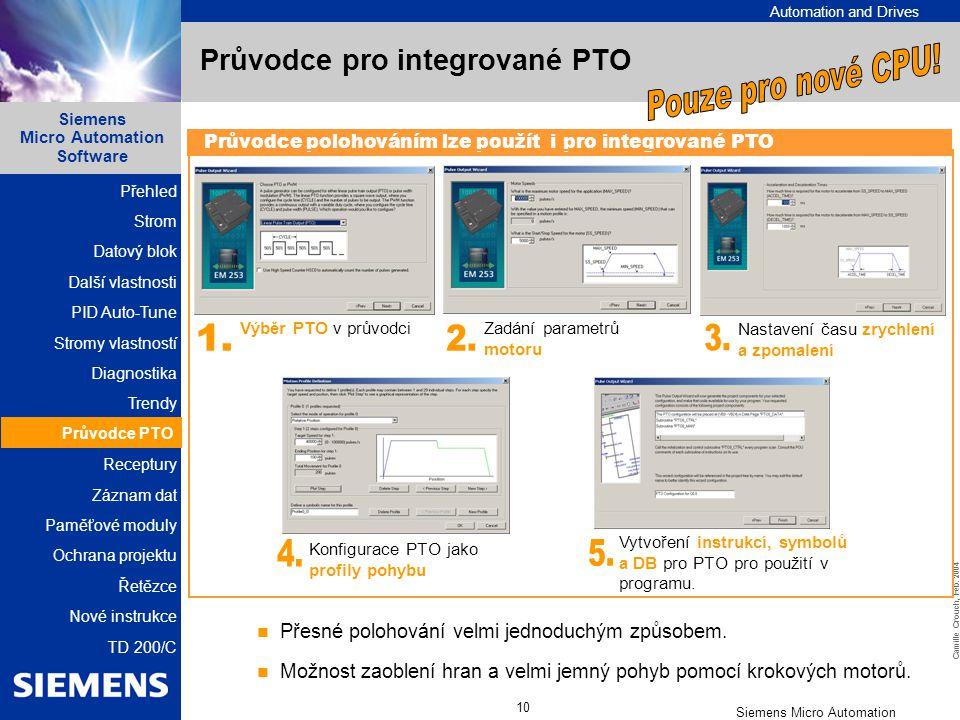 Průvodce pro integrované PTO