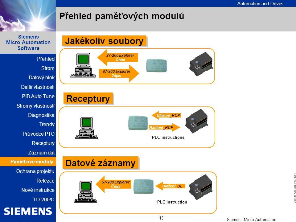 Přehled paměťových modulů