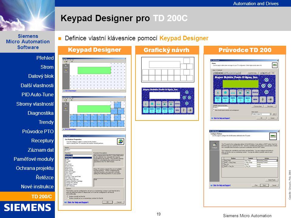 Keypad Designer pro TD 200C