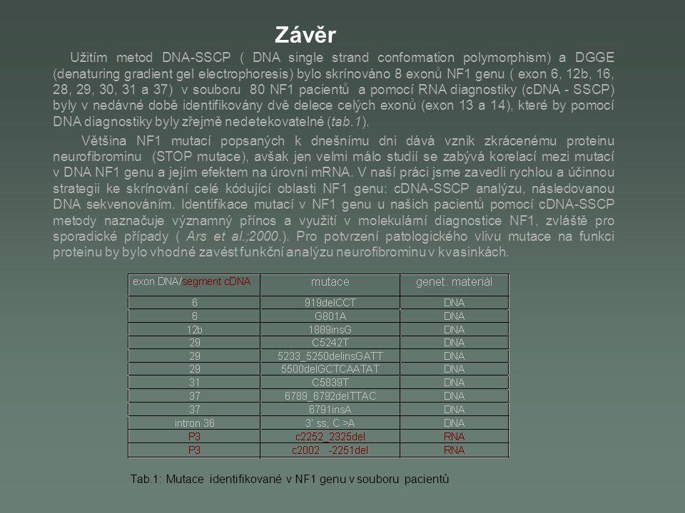 Tab.1: Mutace identifikované v NF1 genu v souboru pacientů