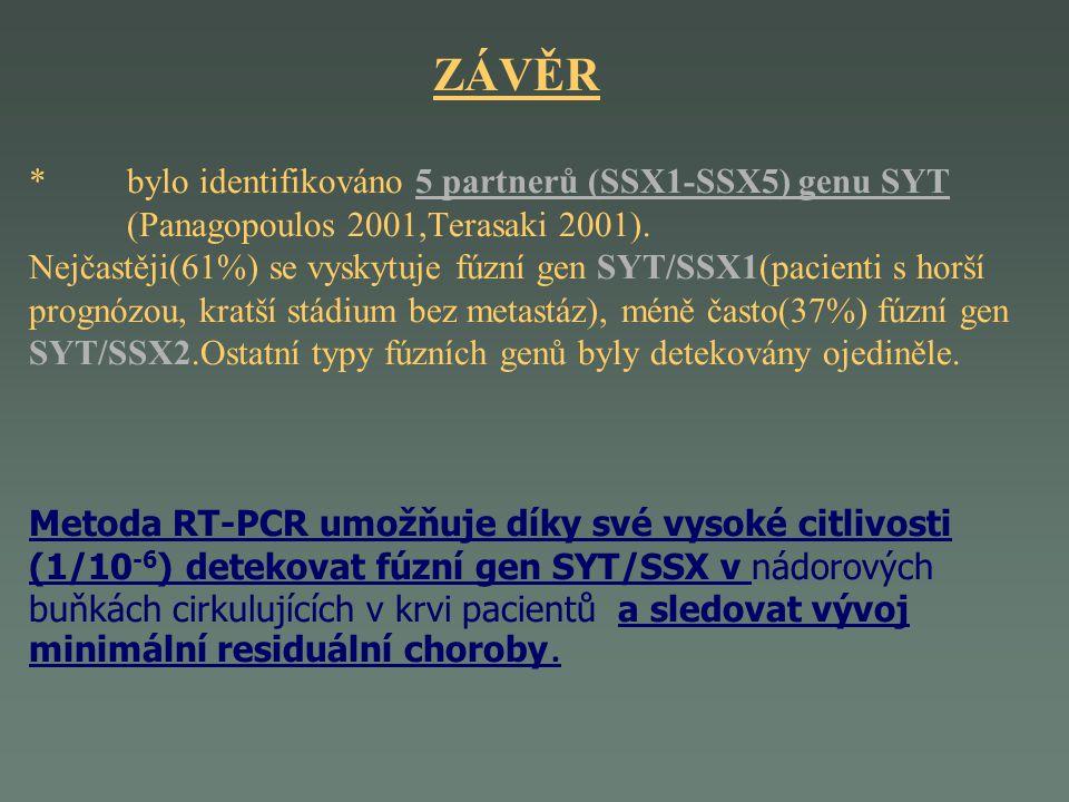 ZÁVĚR * bylo identifikováno 5 partnerů (SSX1-SSX5) genu SYT (Panagopoulos 2001,Terasaki 2001).