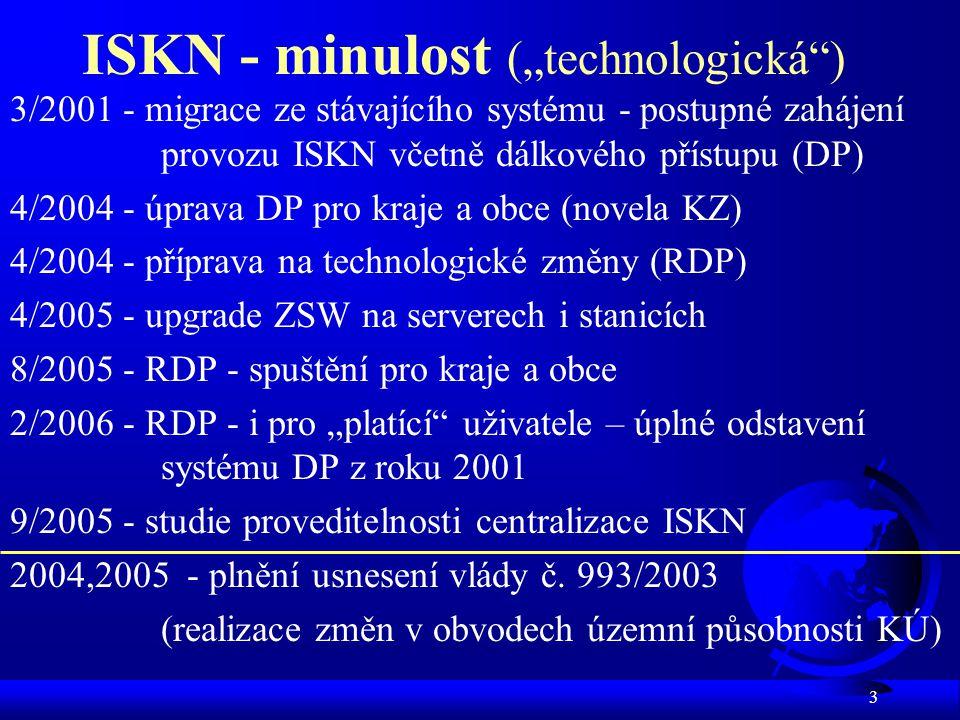 """ISKN - minulost (""""technologická )"""