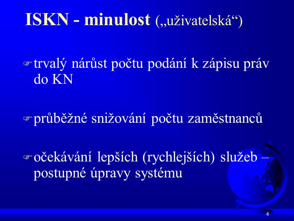 """ISKN - minulost (""""uživatelská )"""