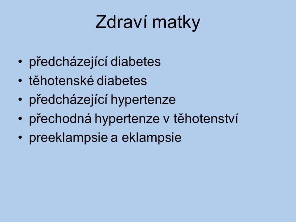 Zdraví matky předcházející diabetes těhotenské diabetes