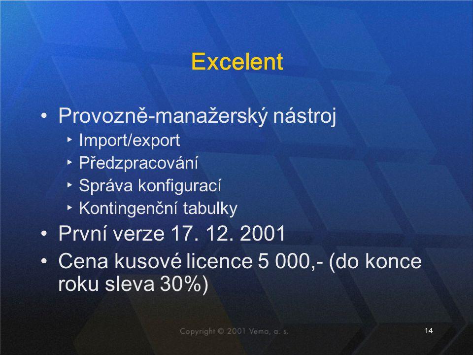 Excelent Provozně-manažerský nástroj První verze 17. 12. 2001