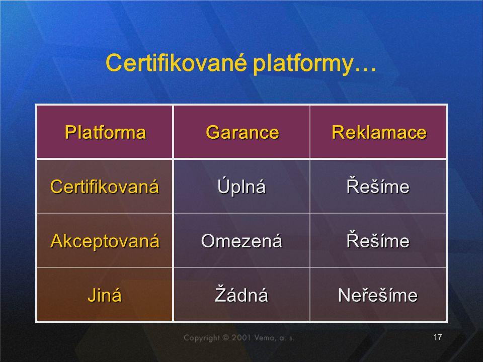 Certifikované platformy…