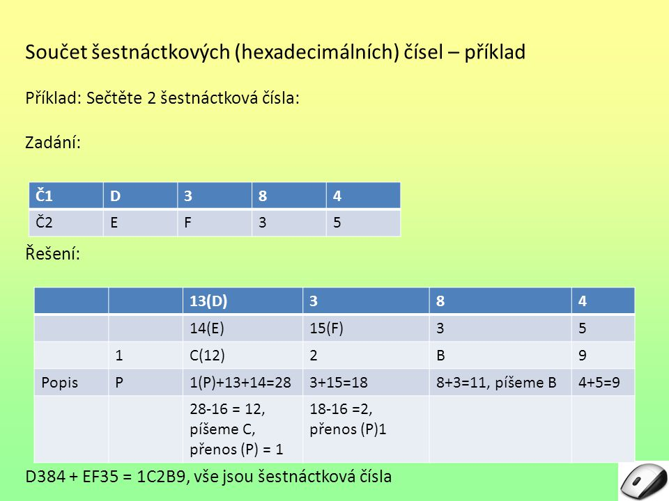 Součet šestnáctkových (hexadecimálních) čísel – příklad