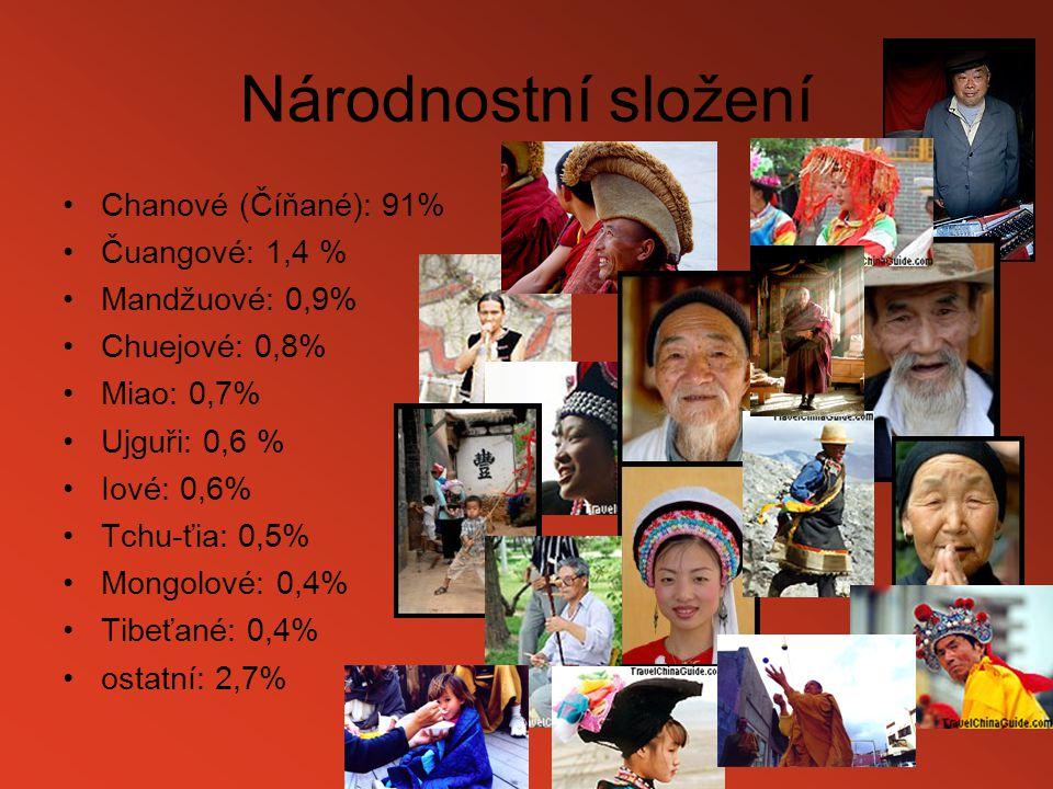 Národnostní složení Chanové (Číňané): 91% Čuangové: 1,4 %