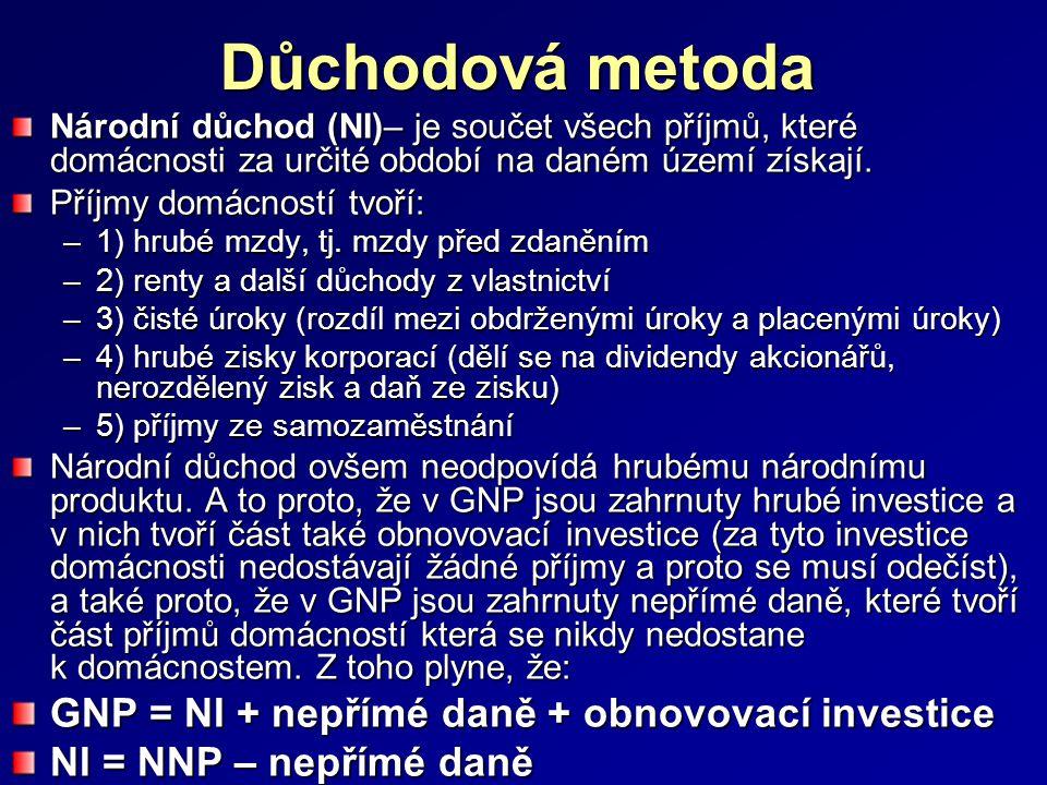 Důchodová metoda GNP = NI + nepřímé daně + obnovovací investice