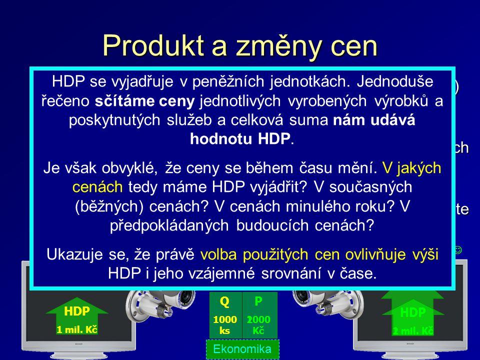 Produkt a změny cen