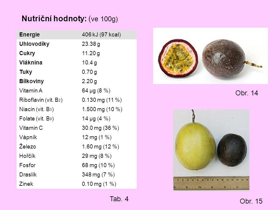 Nutriční hodnoty: (ve 100g)