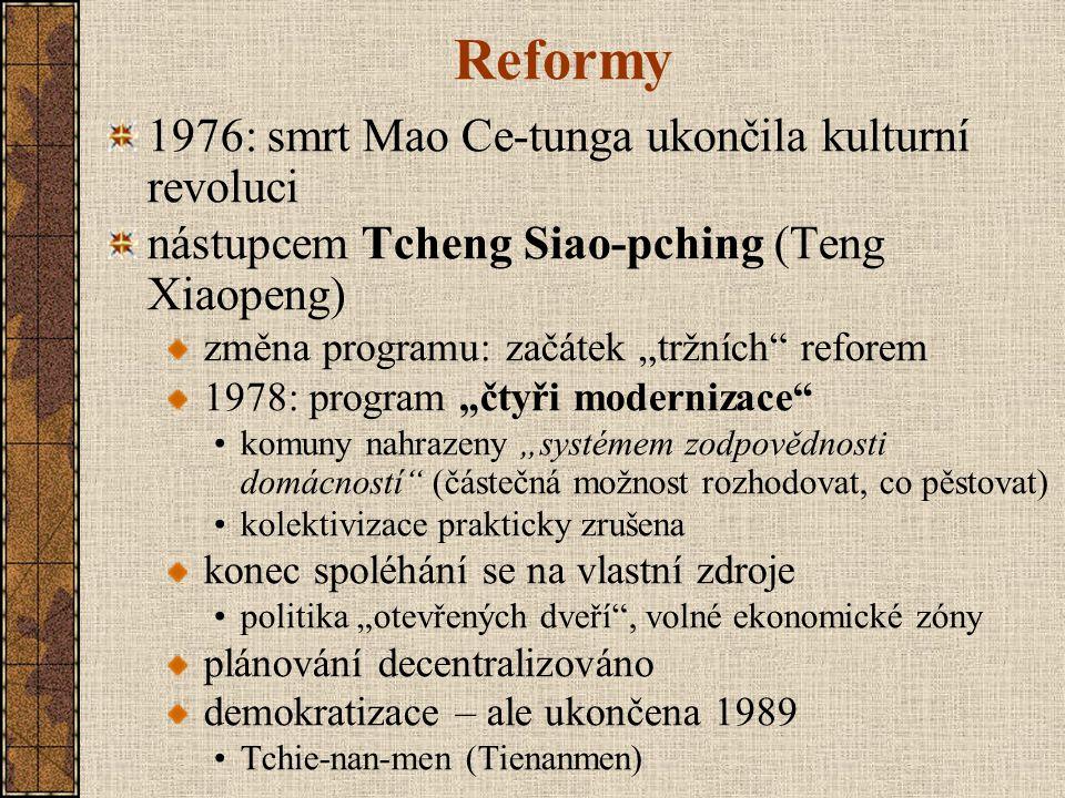 Reformy 1976: smrt Mao Ce-tunga ukončila kulturní revoluci