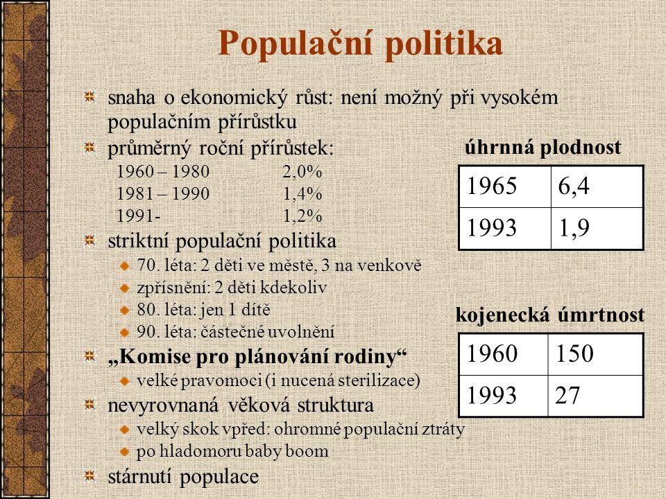 Populační politika snaha o ekonomický růst: není možný při vysokém populačním přírůstku. průměrný roční přírůstek: