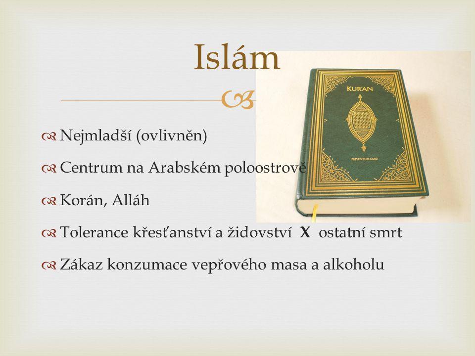 Islám Nejmladší (ovlivněn) Centrum na Arabském poloostrově
