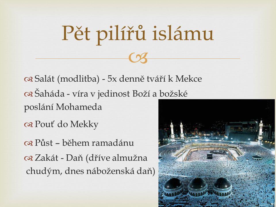 Pět pilířů islámu Salát (modlitba) - 5x denně tváří k Mekce
