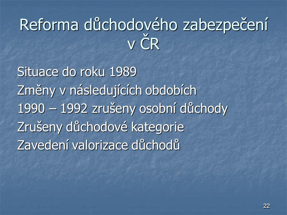 Reforma důchodového zabezpečení v ČR