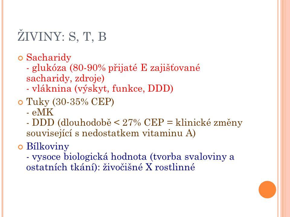 ŽIVINY: S, T, B Sacharidy - glukóza (80-90% přijaté E zajišťované sacharidy, zdroje) - vláknina (výskyt, funkce, DDD)