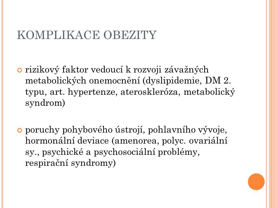 KOMPLIKACE OBEZITY