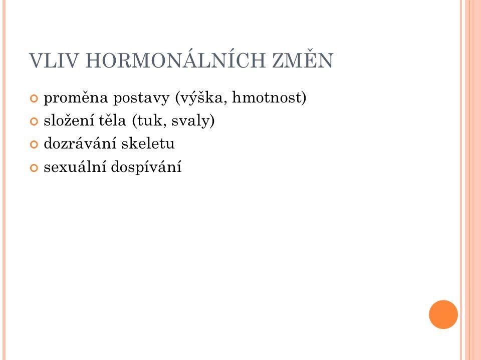 VLIV HORMONÁLNÍCH ZMĚN