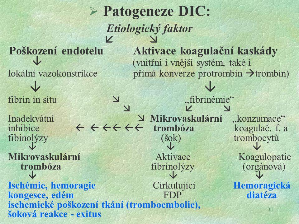 Patogeneze DIC:   Etiologický faktor  