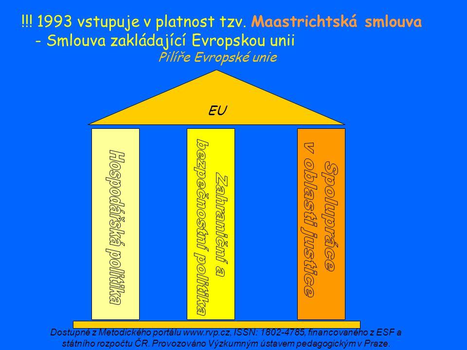 !!! 1993 vstupuje v platnost tzv. Maastrichtská smlouva