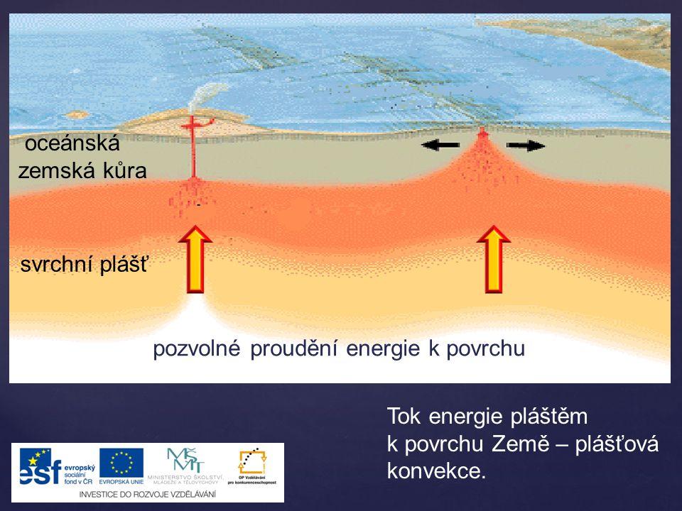 pozvolné proudění energie k povrchu