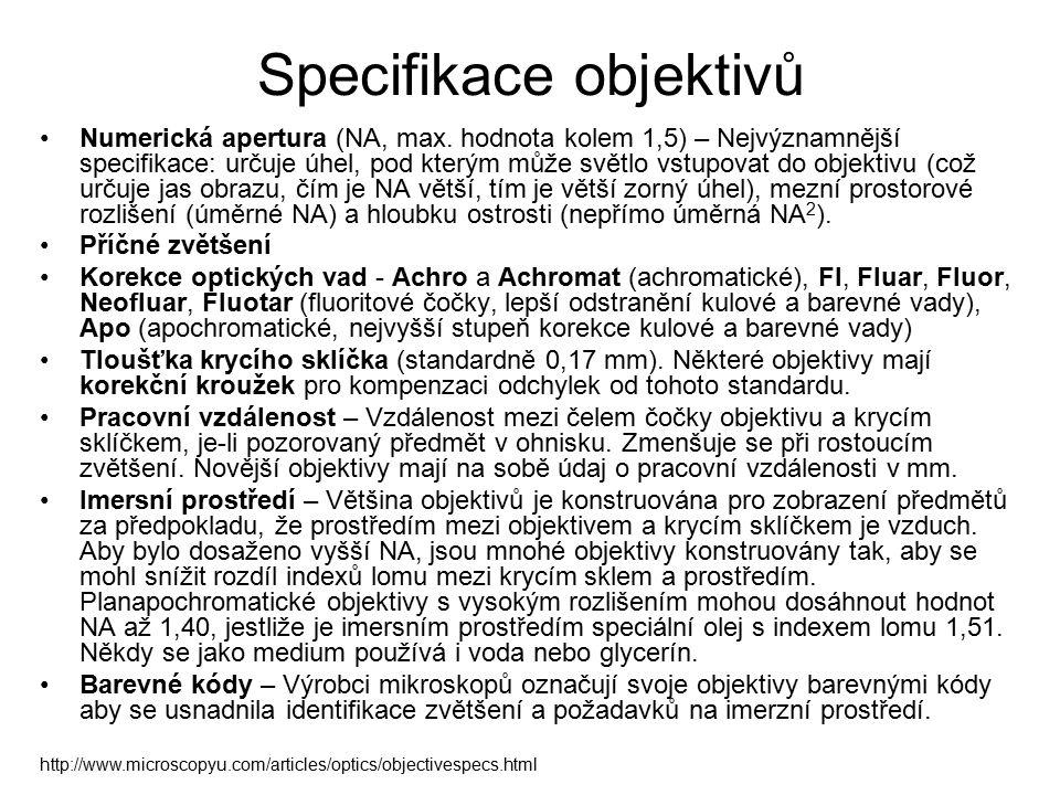 Specifikace objektivů
