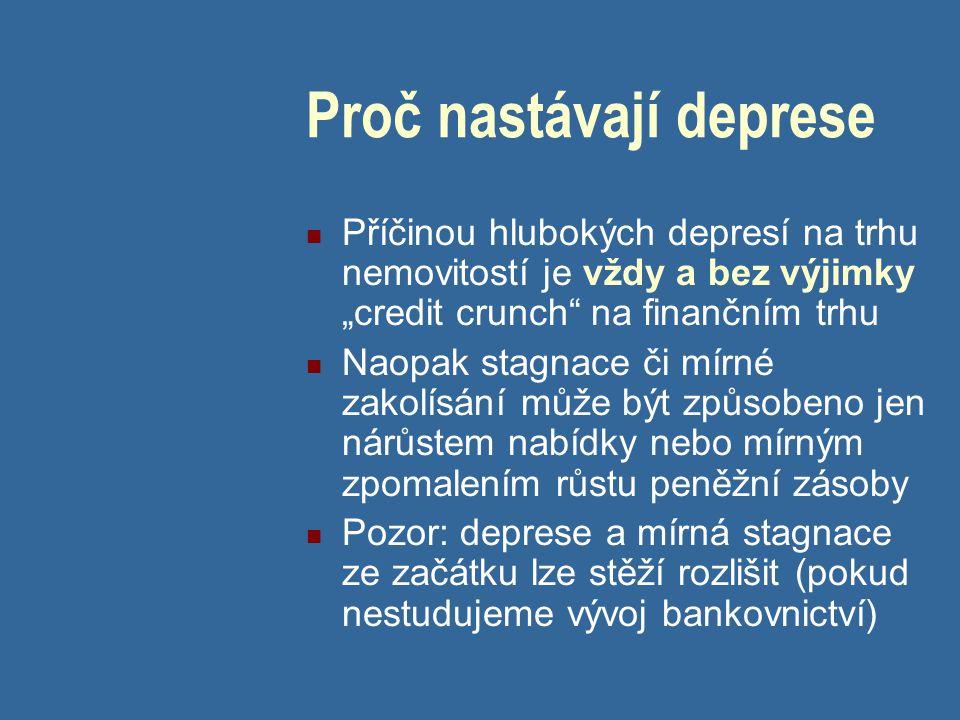Proč nastávají deprese