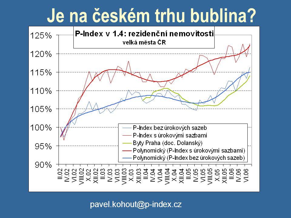 Je na českém trhu bublina