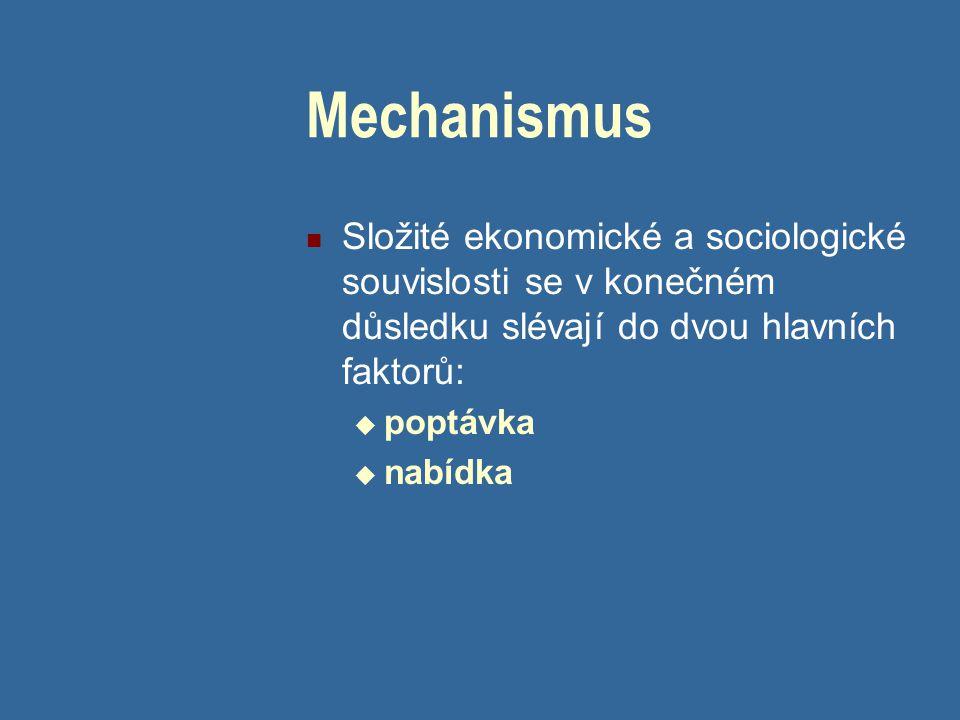 Mechanismus Složité ekonomické a sociologické souvislosti se v konečném důsledku slévají do dvou hlavních faktorů: