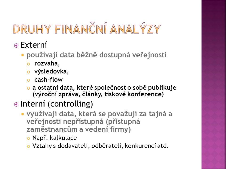Druhy finanční analýzy