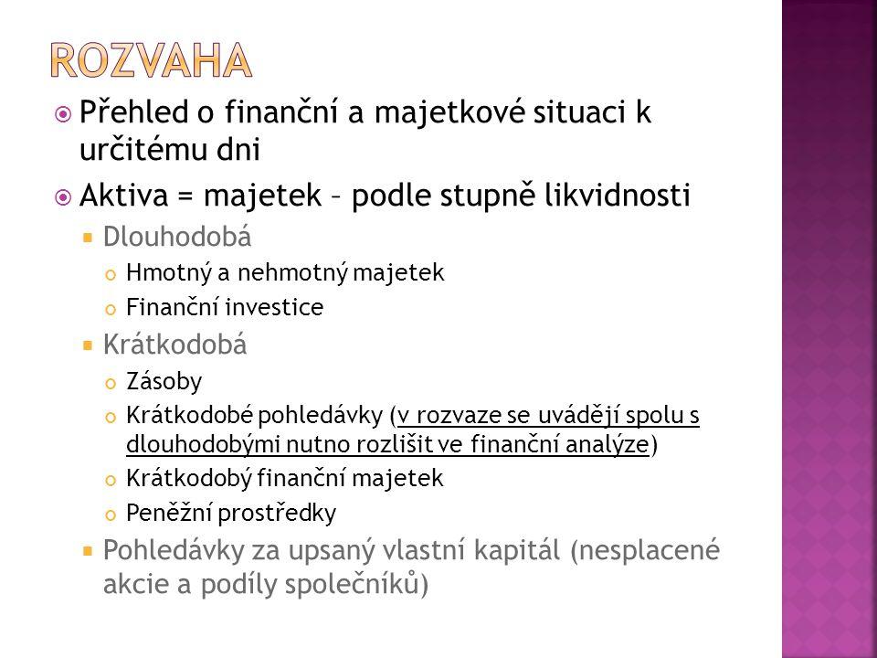 Rozvaha Přehled o finanční a majetkové situaci k určitému dni