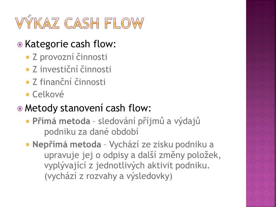 Výkaz Cash flow Kategorie cash flow: Metody stanovení cash flow:
