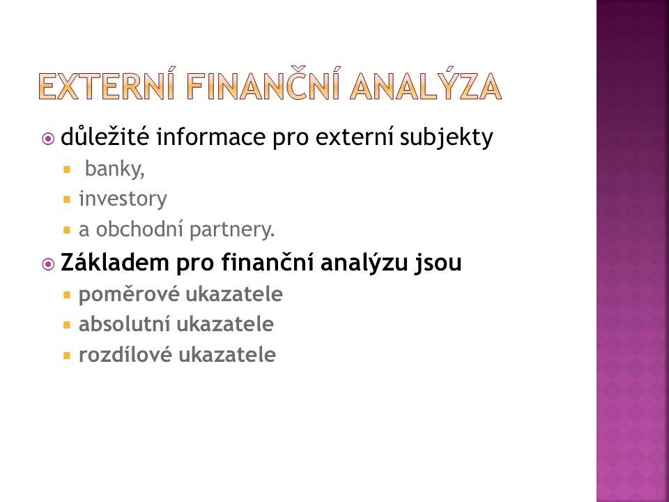 Externí finanční analýza
