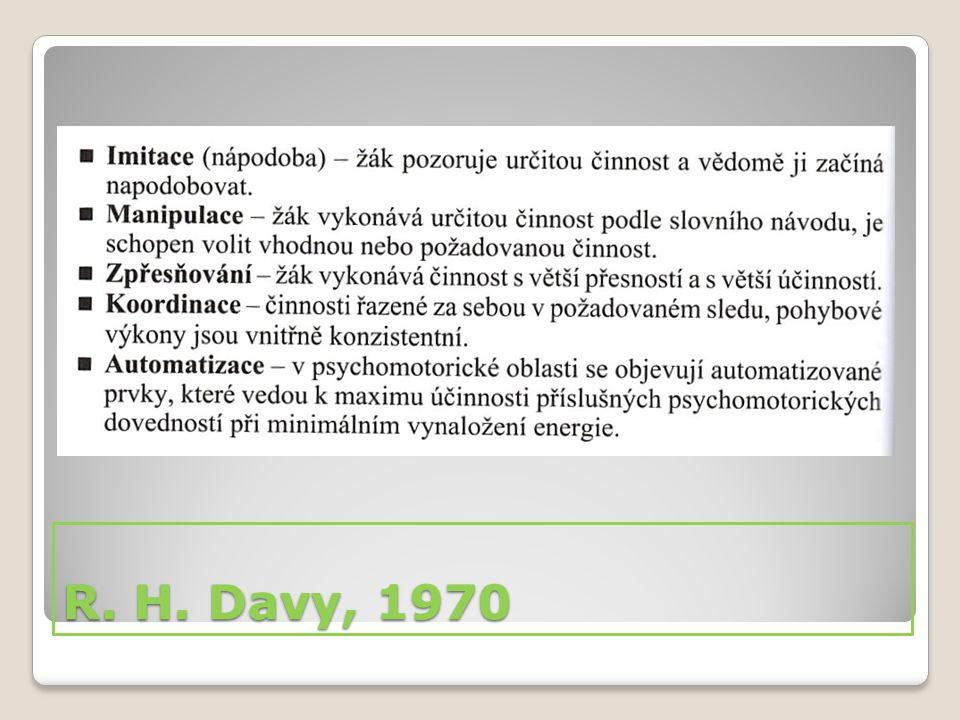 R. H. Davy, 1970
