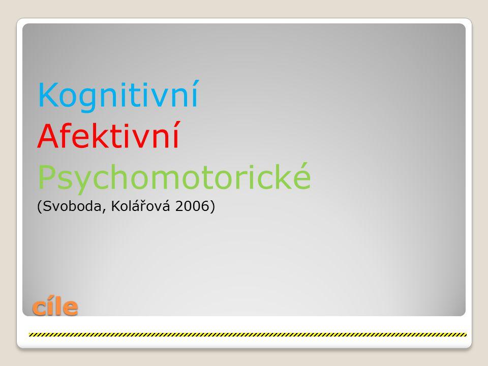 Kognitivní Afektivní Psychomotorické (Svoboda, Kolářová 2006) cíle