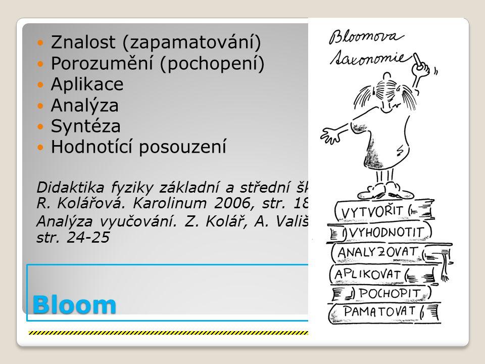 Bloom Znalost (zapamatování) Porozumění (pochopení) Aplikace Analýza