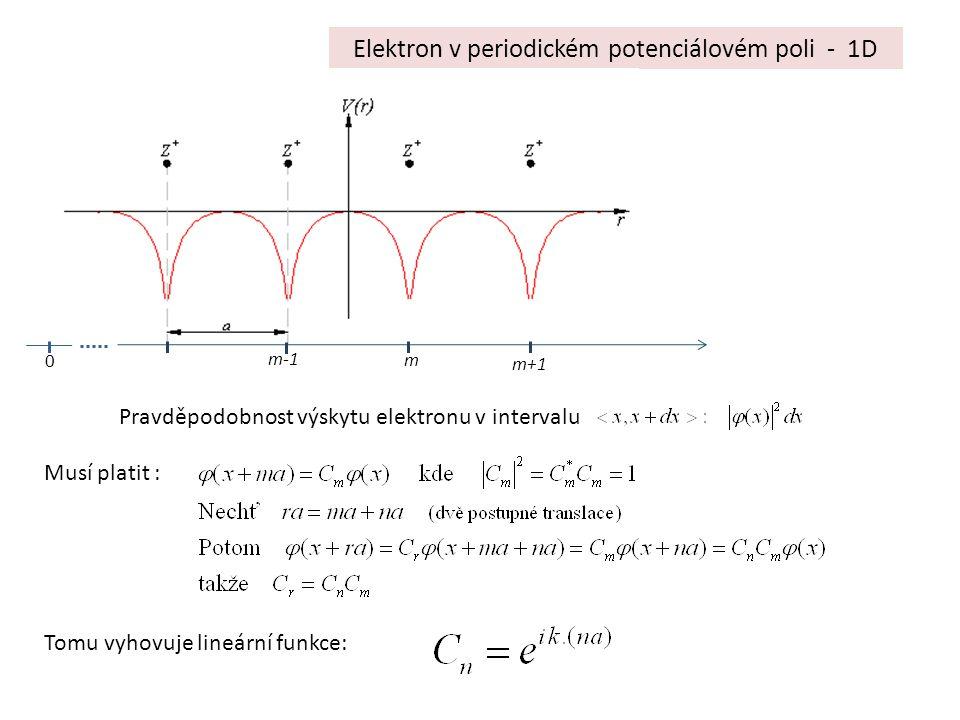 Elektron v periodickém potenciálovém poli - 1D