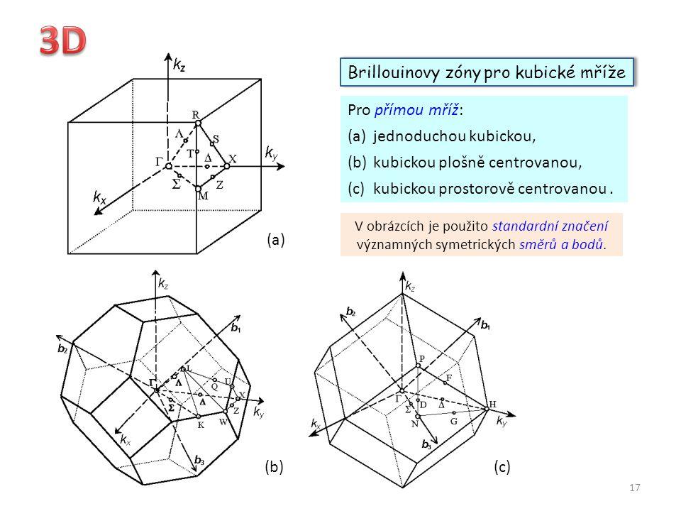 3D (a) Brillouinovy zóny pro kubické mříže Pro přímou mříž: