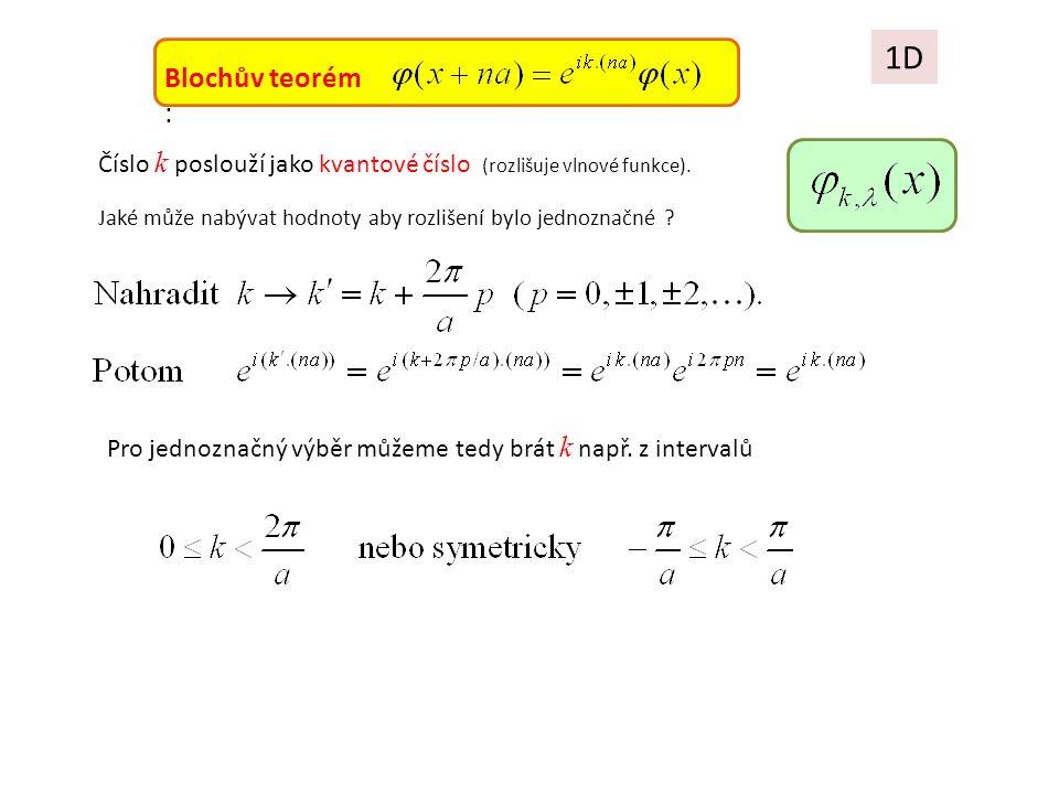 1D Blochův teorém : Číslo k poslouží jako kvantové číslo (rozlišuje vlnové funkce). Jaké může nabývat hodnoty aby rozlišení bylo jednoznačné