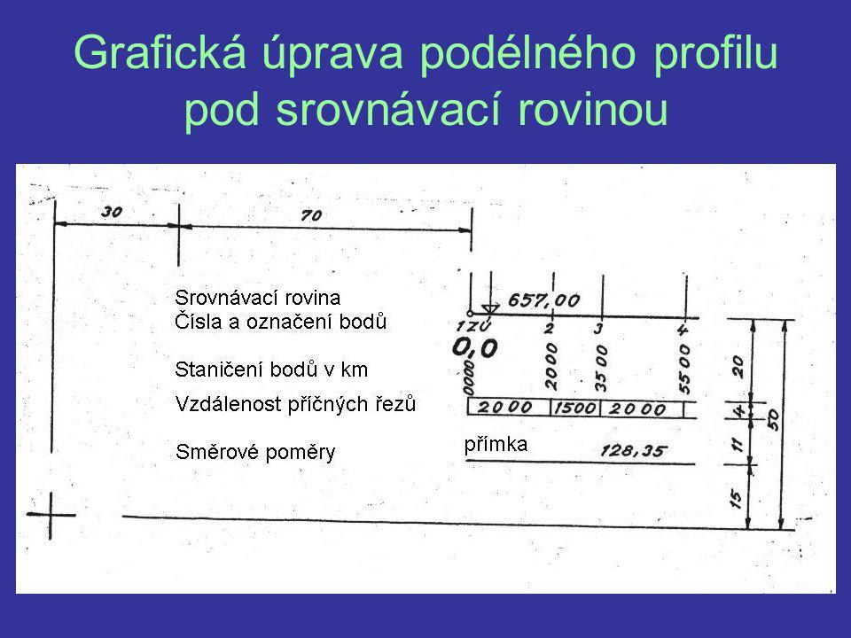 Grafická úprava podélného profilu pod srovnávací rovinou