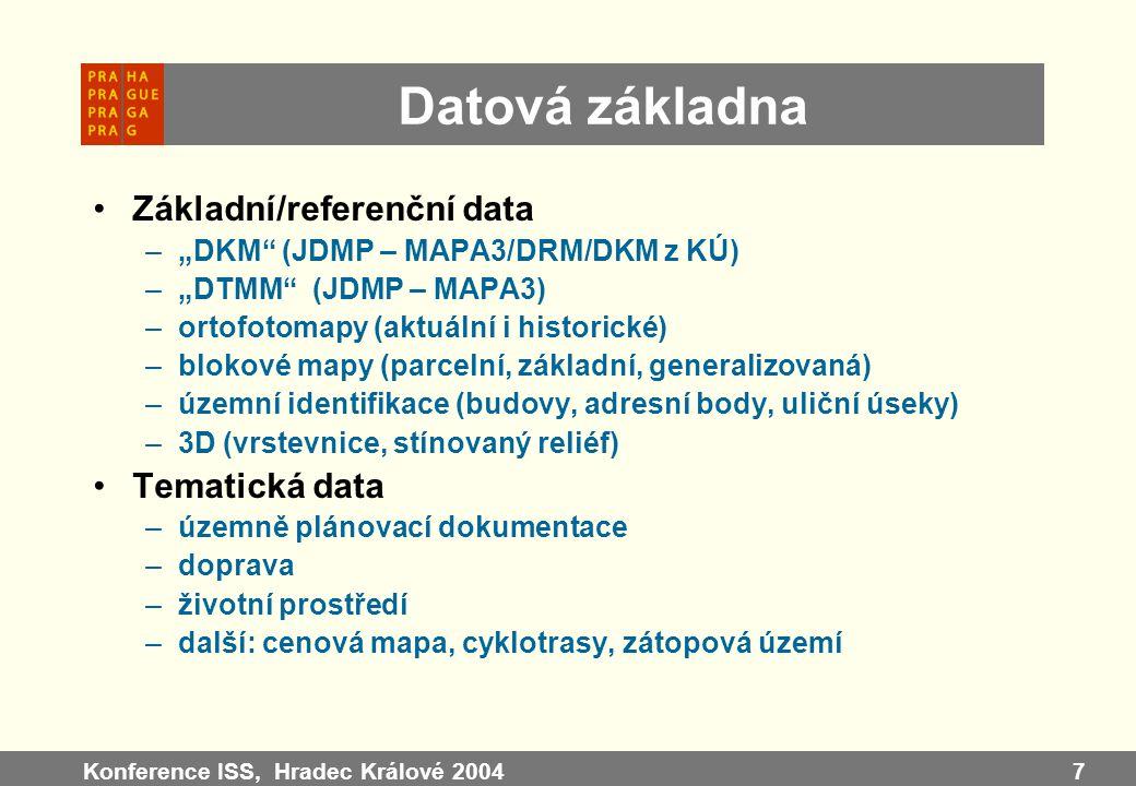 Datová základna Základní/referenční data Tematická data