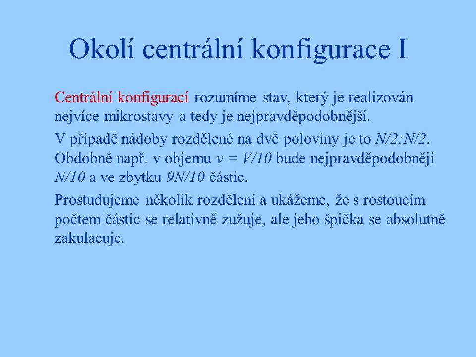 Okolí centrální konfigurace I