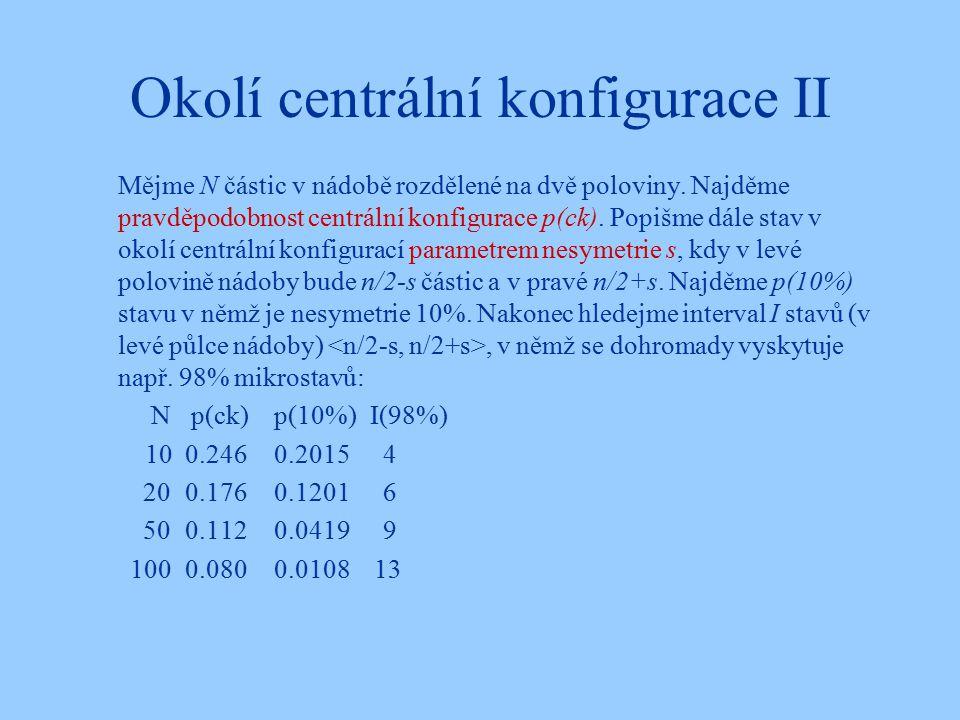 Okolí centrální konfigurace II